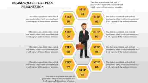 Business Marketing Plan Powerpoint Presentation Model