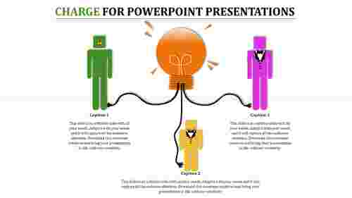 charge for powerpoint presentations