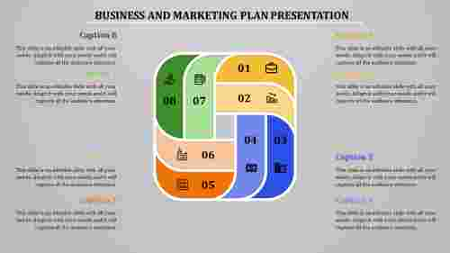 Process Of Business And Marketing Plan Template