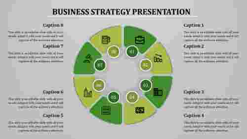 Process of business strategy template