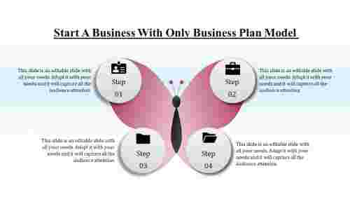 business plan model PPT