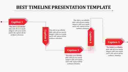 visualize timeline presentation template