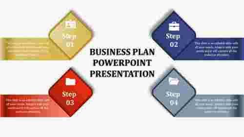 business plan powerpoint-business plan powerpoint presentation