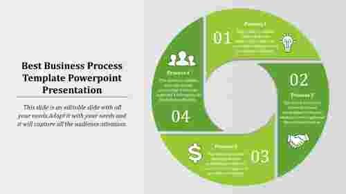 Stratergy Business Process Template Powerpoint
