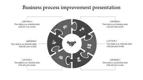 Bestincrediblebusinessprocessimprovementpresentation