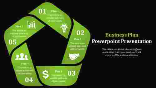 business plan powerpoint presentation