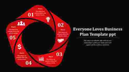 business plan template ppt-Everyone Loves Business Plan Template ppt