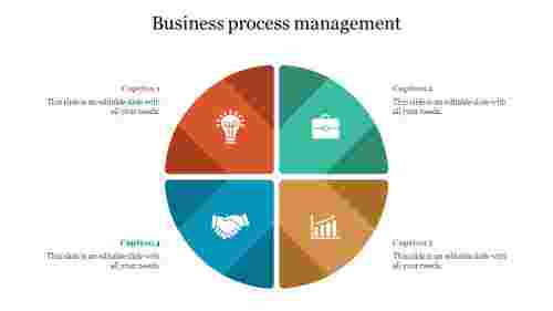 Best business process management slide