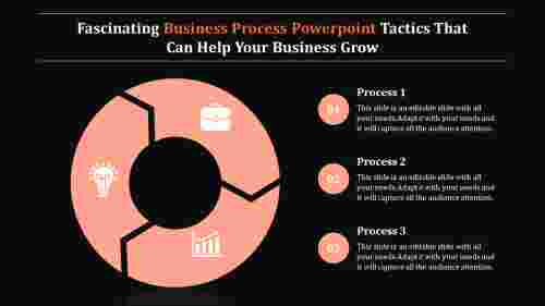 business process powerpoint-Fascinating Business Process Powerpoint Tactics That Can Help Your Business Grow