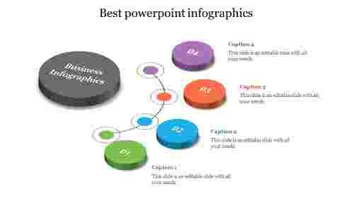Best Powerpoint Infographics with Circle Designs
