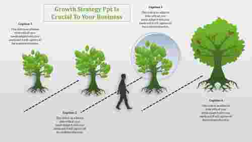 Tree model growth strategy PPT