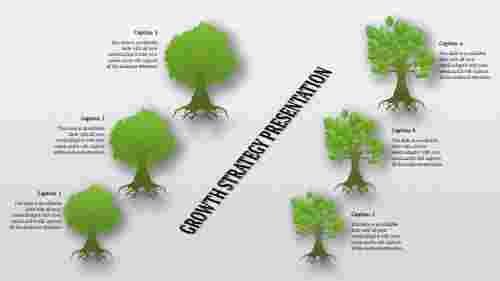 Tree model growth strategy presentation