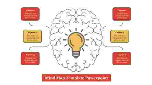 Mind map template powerpoint