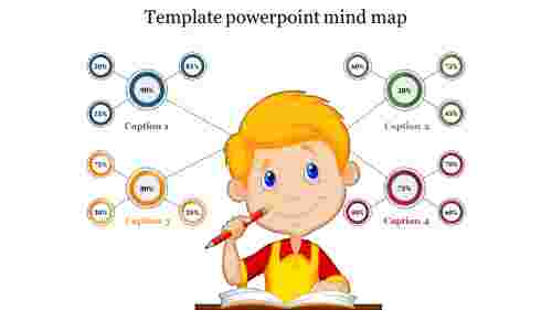 template powerpoint mind map