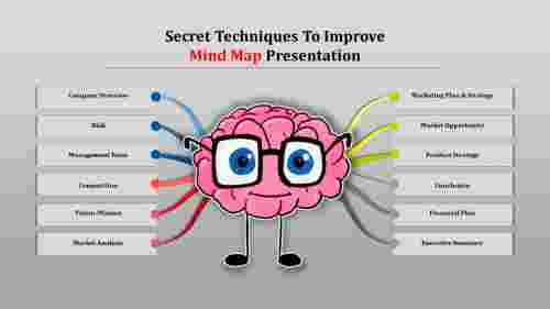 mindmappresentationpowerpoint