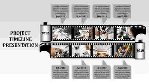 applied project timeline presentation PPT