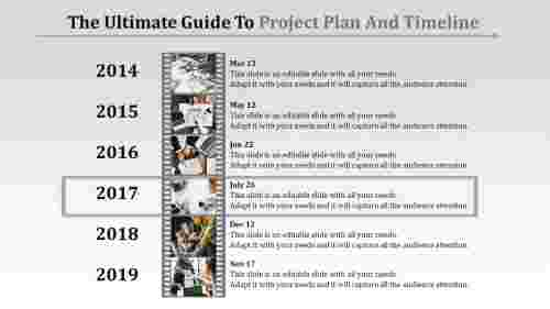 looped project plan and timeline