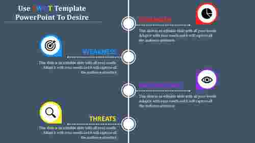 adhered SWOT template powerpoint