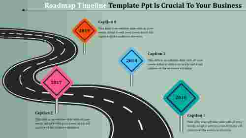 Serpentine shaped roadmap timeline template