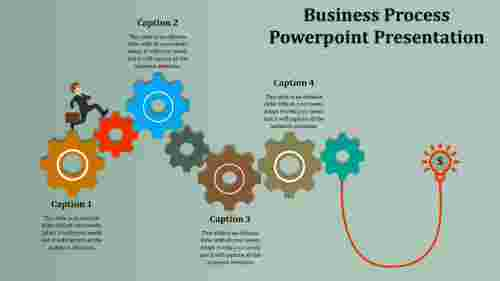 businessprocesstemplatepowerpoint