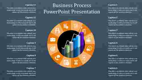 Business Process Powerpoint For Growth Analysing