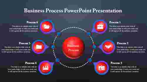Strategy of Business Process Powerpoint