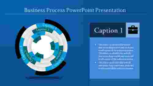 Concentricbusinessprocesspowerpoint