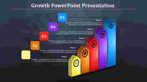 growth PPT template