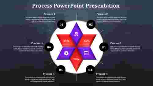 process%20powerpoint%20template