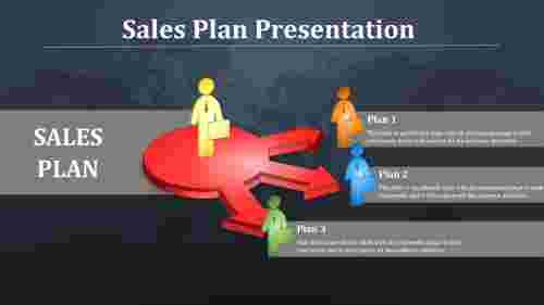 salesplanpresentationPPT
