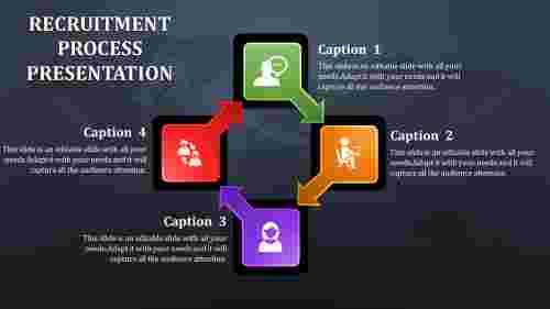 recruitment process ppt-recruitment process presentation