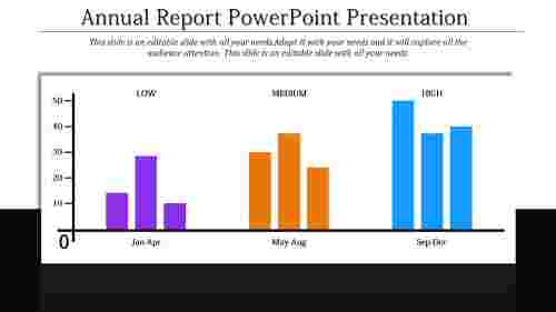 Graphical annual report powerpoint template