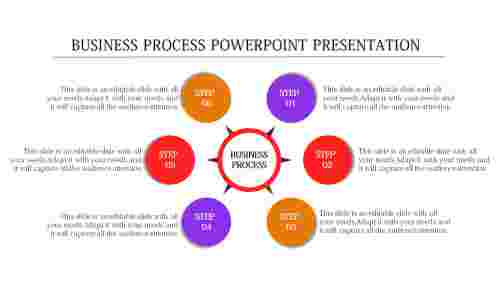 Excellent best business process powerpoint