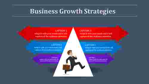 business growth strategies ppt-business growth strategies