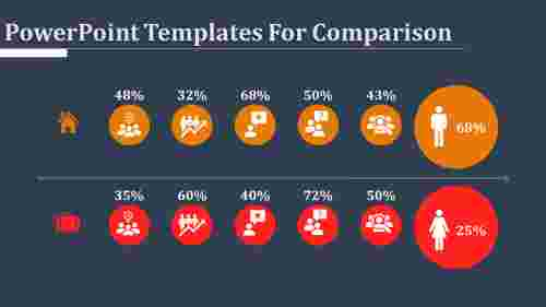 powerpoint templates for comparison