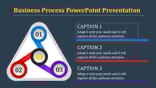 businessprocesspowerpoint