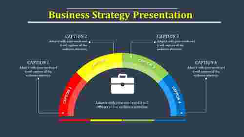 business strategy presentation templat