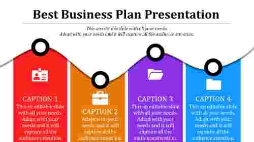 best business plan presentation
