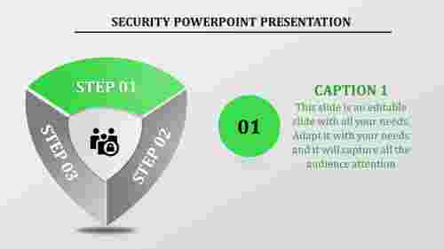 security powerpoint templates-security powerpoint presentation-green-style 1