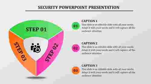 security powerpoint templates-security powerpoint presentation