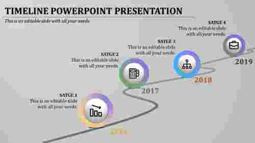 Waymodeltimelinepresentationtemplate