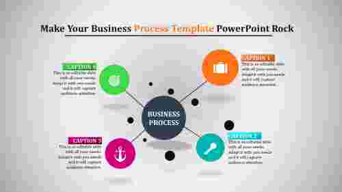 Business process template powerpoint - Connected