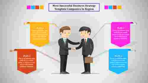 Customer relationship business strategy template