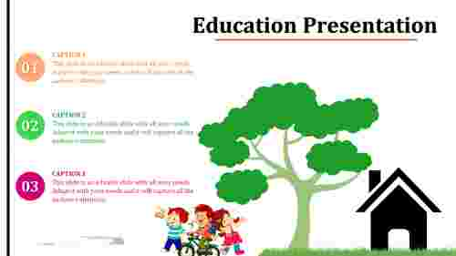 presentationoneducationPPT