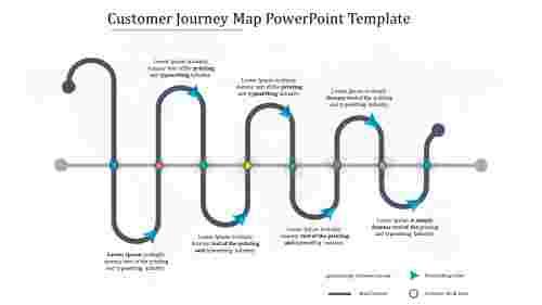 Customer journey map PowerPoint presentation