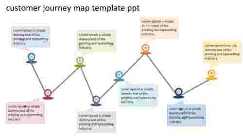 Customer journey map template ppt design