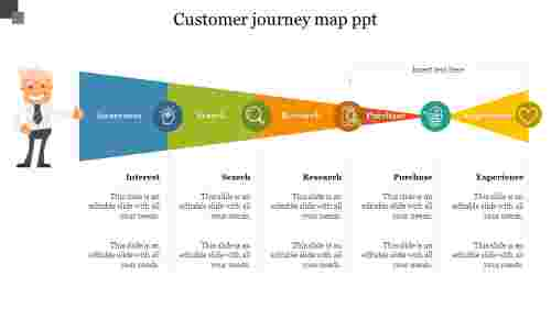 Customer%20Journey%20Map%20PPT%20Template%20for%20Presentation