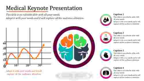 Medical keynote template with chart and brain diagram