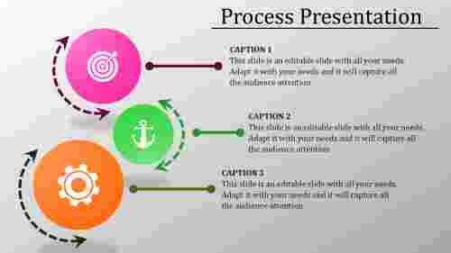 template PPT process