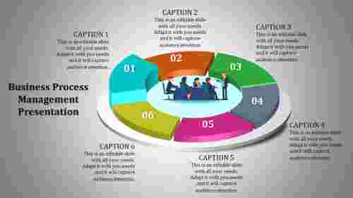 Best innovative business process management slides